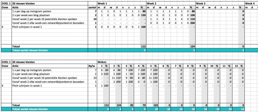 Scorecard in Excel met daaraan toegevoegd een regel waarin je per doel per week de meting van de lag-indicator kunt toevoegen.