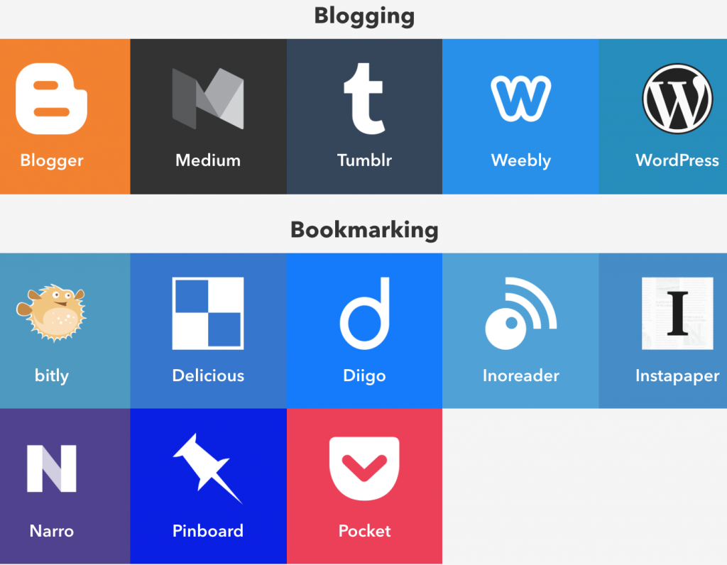 IFTTT-services voor bloggen en bookmarks
