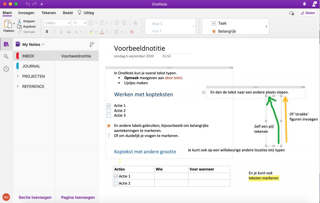 Voorbeeld van een notitie in OneNote met diverse tekstblokken, opmaak, tags, getekende pijlen, (sub)koppen en een tabel