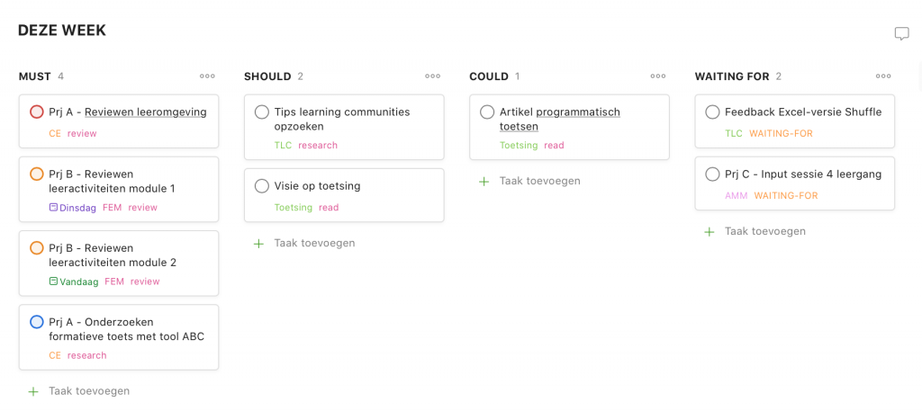 Boards view in Todoist met kolommen Must, Could, Should en Waiting For